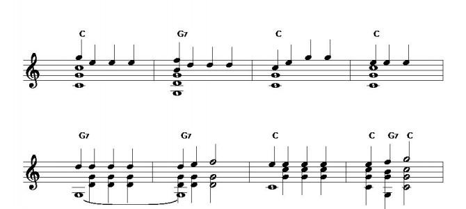 ワンポイント講座『クラシックギター 編曲 導入編』