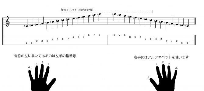 ギターワンポイント講座『ギターで考える音階・スケール最初の一歩』