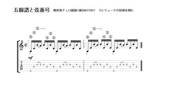 ギターワンポイント講座『ギターと五線譜 その1』